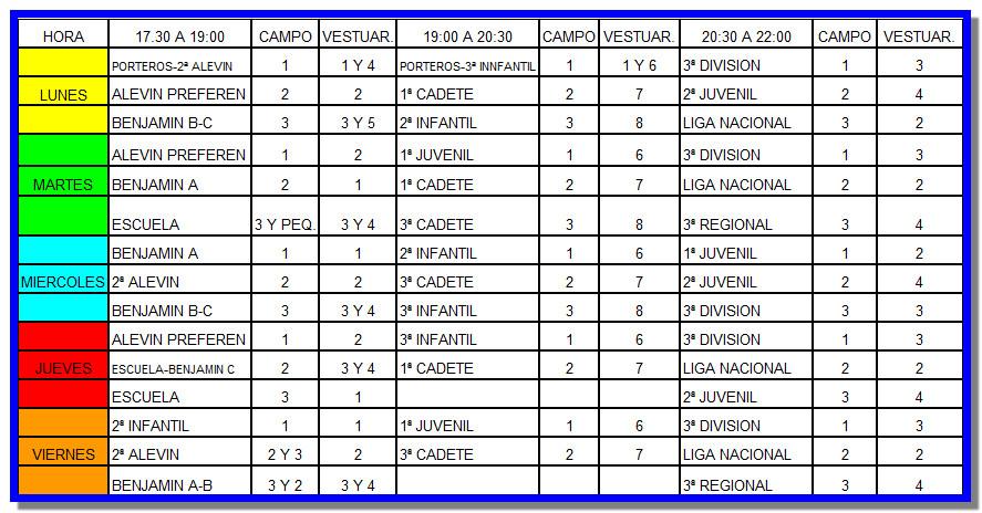 Entrenos 2016-17